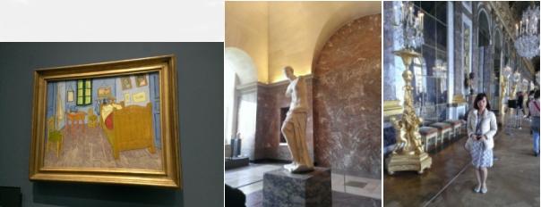 Découverte de musées